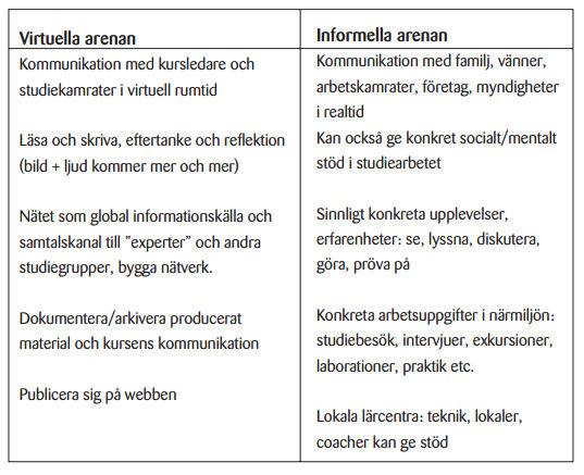 arenor