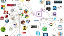 En karta över en personlig lärmiljö